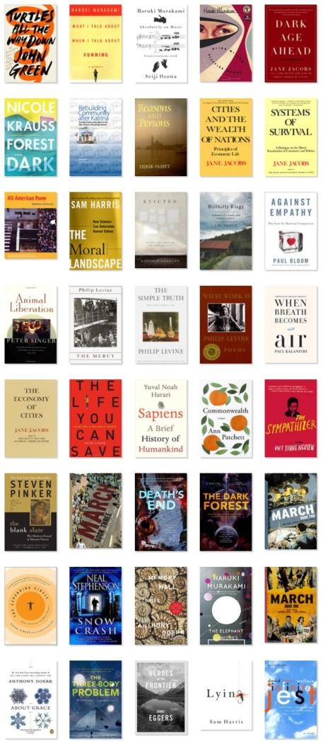 17 Books